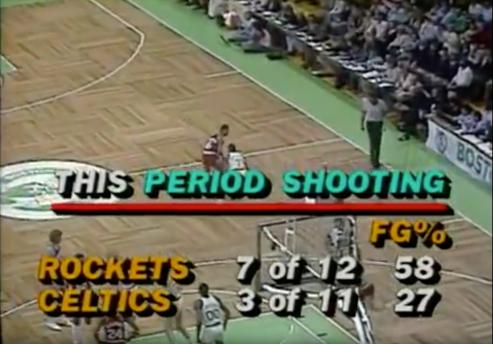 First quarter shooting stats