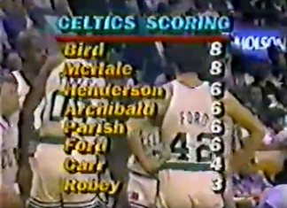 Celtics leading scorers at the half