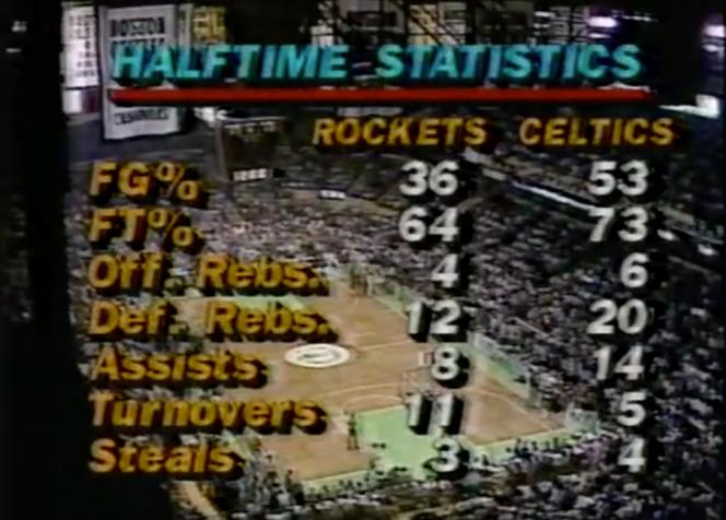 Halftime statistics